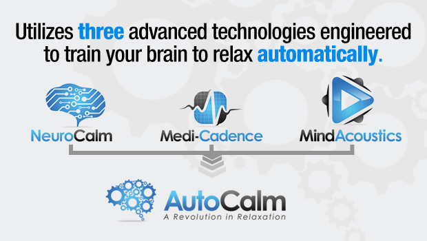 Three Technologies Slider Banner